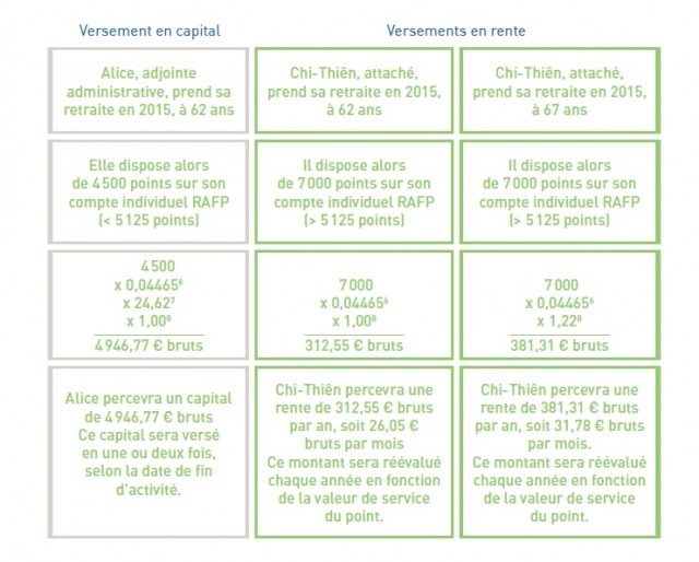 graph-capital-vs-rente