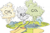 A cartoon landscape with clouds of greenhouse gases such as methane, nitrous oxide, carbon dioxide and ozone, rising into the atmosphere.
