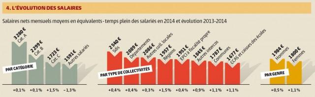 Source : Insee, sept. 2016. Cliquez sur l'image pour l'agrandir.