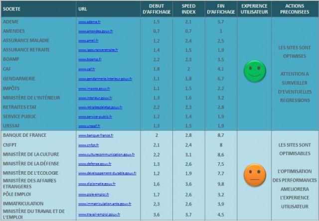 web-performance