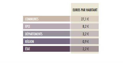 400 BIBLIOS PACA 2 EURO PAR HABITANT Capture