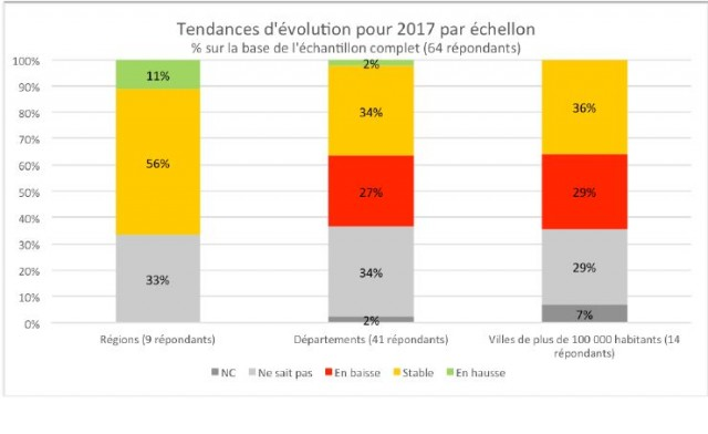 OPC TENDANCES 2017Capture