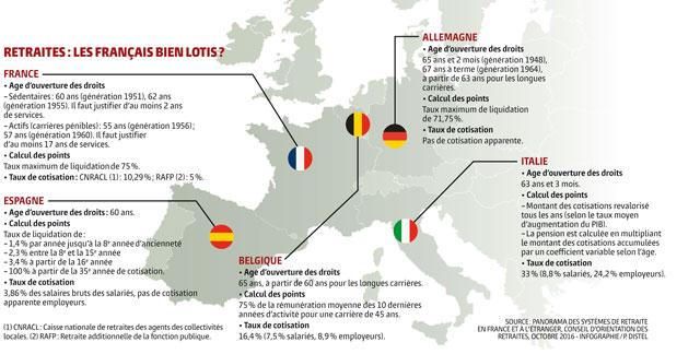 map portail mobilité