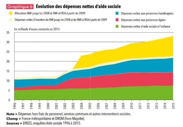 Drees-graph3