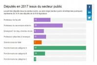 parite-deputes-2017