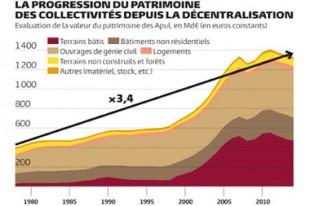 UNEpatrimoine-graf1