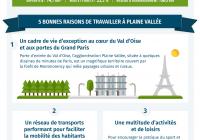 [Infographie] Plaine Vallée, une communauté d'agglomération où il fait bon vivre !