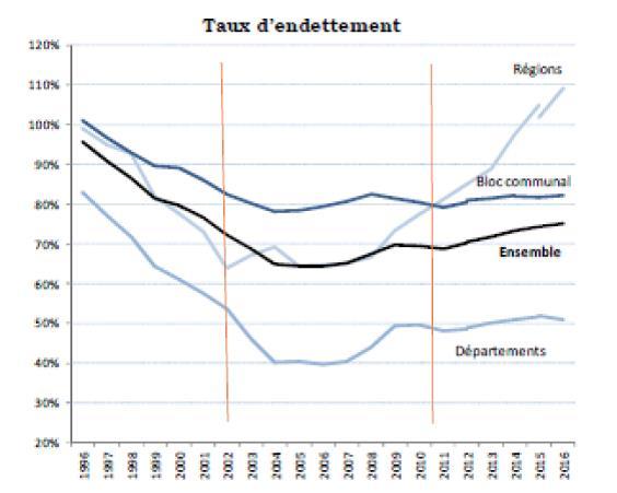 apvf reforme fiscale