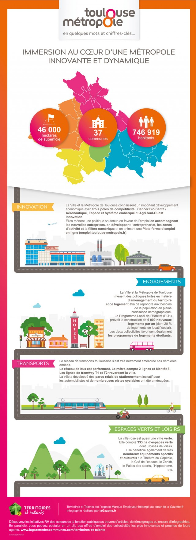 infographie_collectivite_toulouse2