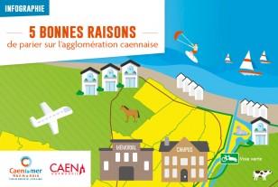 [Infographie] 5 bonnes raisons de parier sur l'agglomération caennaise