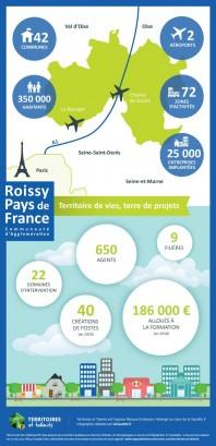 Roissy_Infographie_2019_V4