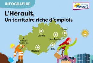 5 bonnes raisons pour rejoindre l'Hérault