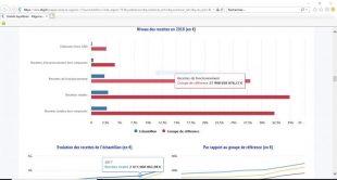data.ofgl