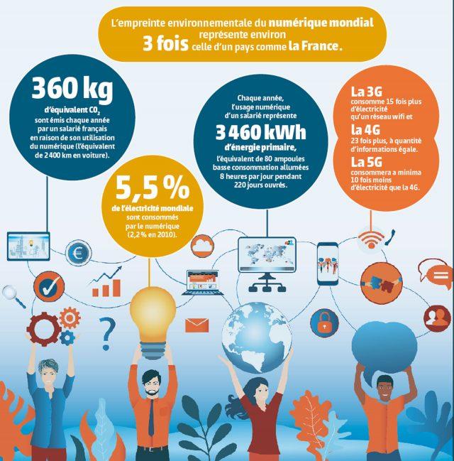 infographie-numvert