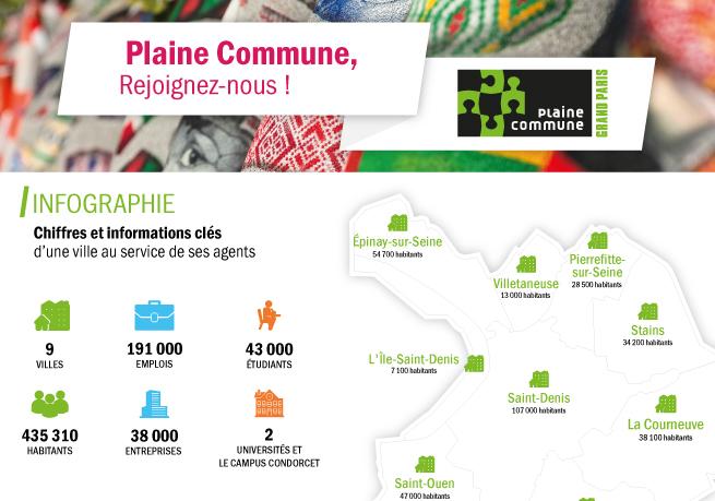 """""""[Infographie] Plaine Commune en chiffres et informations-clés"""""""