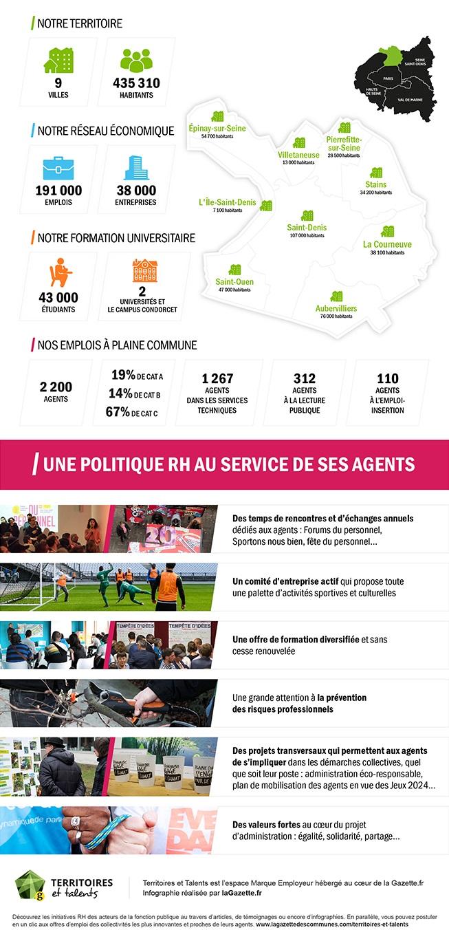 infographie_Plaine-Commune_655px_coupe