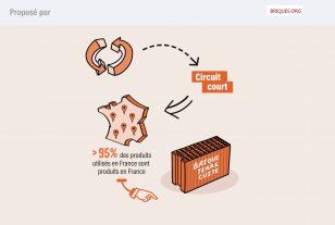 La Brique Terre Cuite: un allié de la transition écologique par l'industrie et les territoires