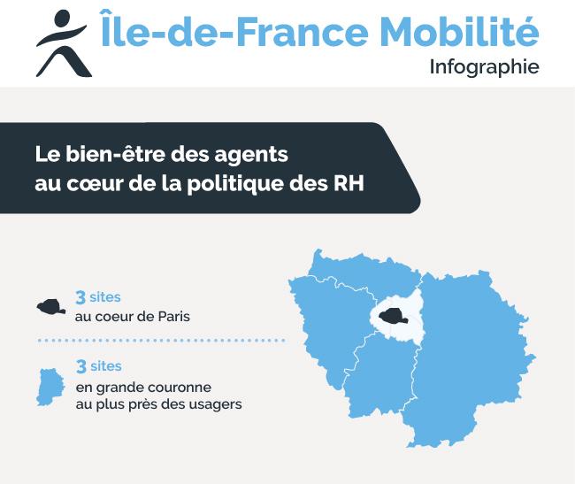 Infographie_Ile_de_France_Mobilite_Doc_1