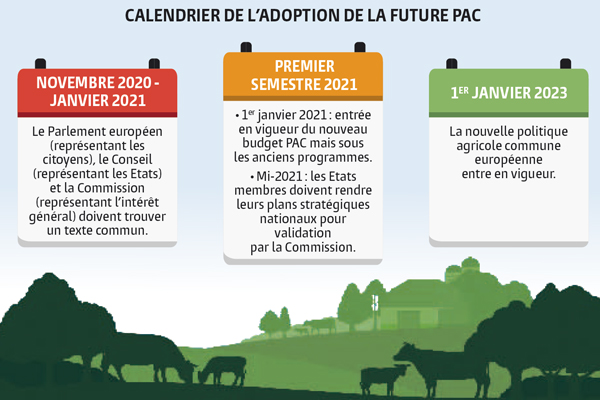 calendrier-PAC