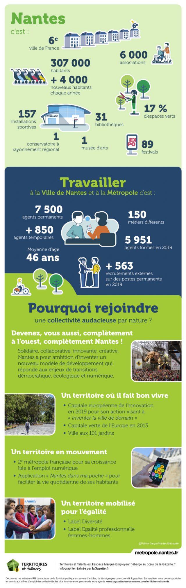 infographie_nantes_650px-B