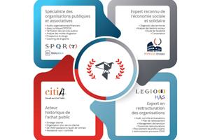 SPQR : Conseil opérationnel et stratégique aux collectivités et associations