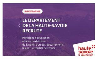 [Infographie] Découvrez le Département de la Haute–Savoie en un clin d'oeil