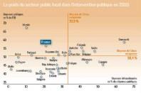 2079-le-poids-du-secteur-public-local-dans-lintervention-publique-en-2010_Une