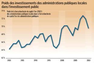 2094-les-pme-rurales-penalisees-par-la-crise-de-linvestissement_une
