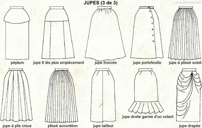 la jupe longue un signe d appartenance religieuse. Black Bedroom Furniture Sets. Home Design Ideas