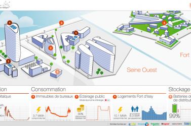 Le projet Issygrid est le premier réseau de quartier intelligent en France. Tout ici a été optimisé afin de limiter la consommation d'énergie des habitants.