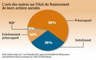 Gazette_6_finances_1-une