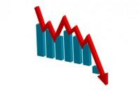 Economie en berne