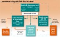 Gaz06_decryptage-Finances[1]