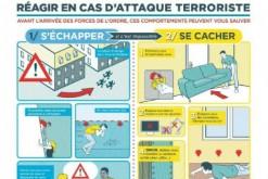 Guide attentat