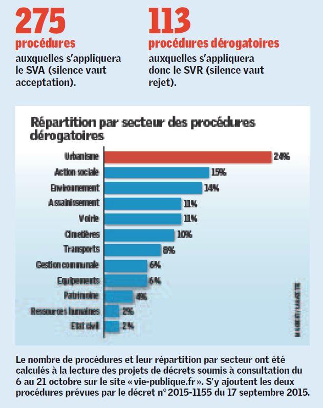 Infographie Evé SVA