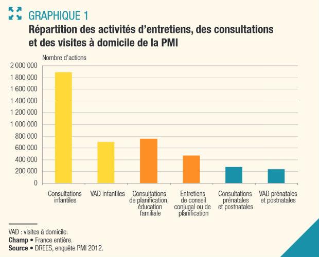 PMI-graphiqueDrees1