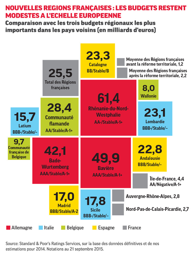 SP_Infographie_France IPF vs EU_FR_22092015