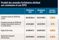 UNEGAZ10_finances