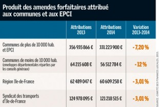 UNEGAZ10_finances