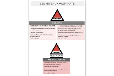 L'affichage du code d'alerte triangulaire «Vigipirate» est-il obligatoire pour les communes ?