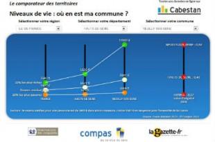comparateur_territoires_revenus_2011_une