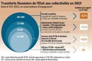 concours_etat_collectivites_une