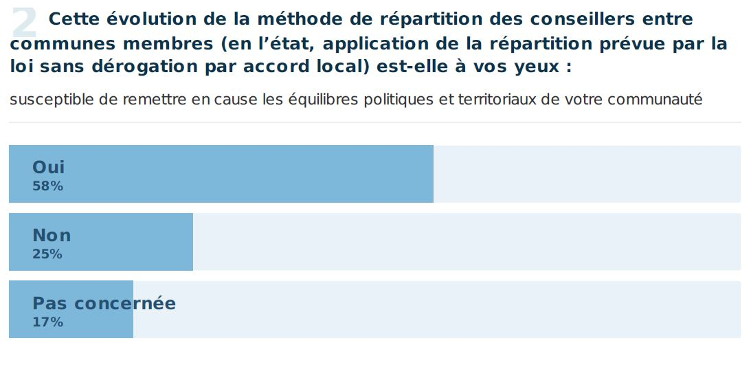 conseillers-repartition-adcf