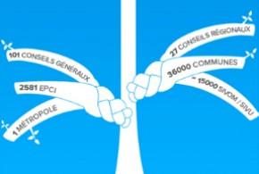 Acte III de la décentralisation : la réforme pas à pas