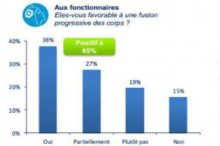 fusion_corps_metiers_une_rh