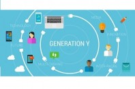 Generation Y or  smartphone gen or millennials