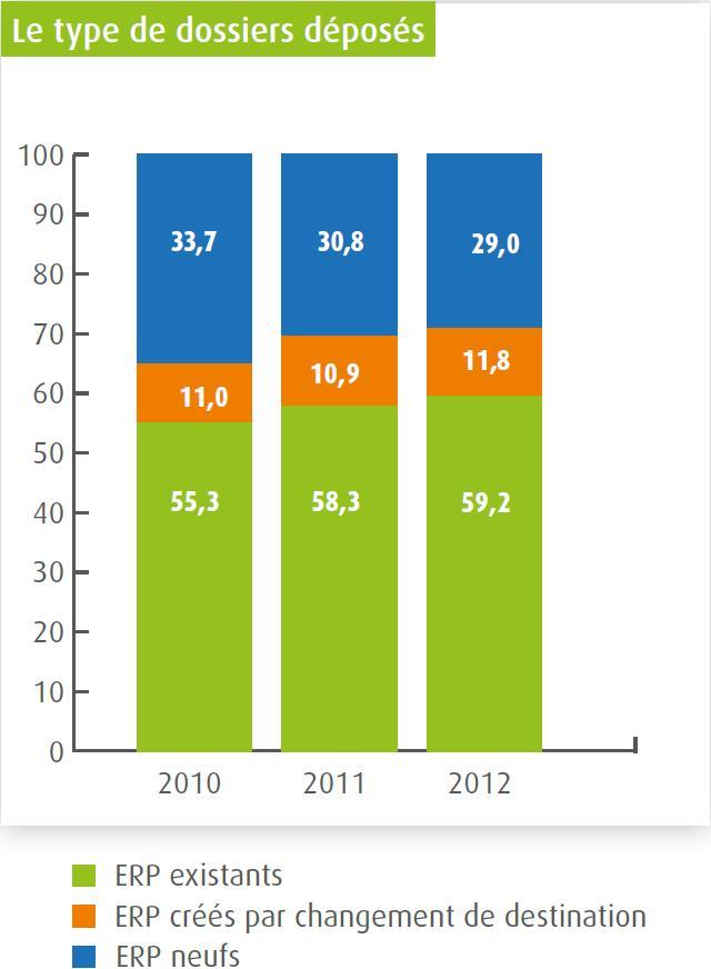 graph ERP 1