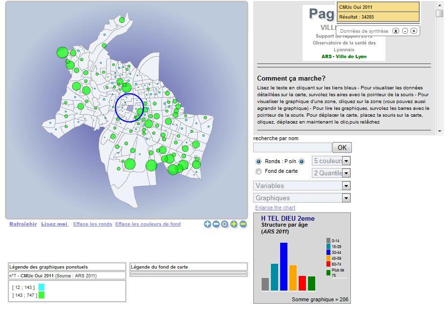 Observatoire de la santé de Lyon, données sur les bénéficiaires de la CMU.