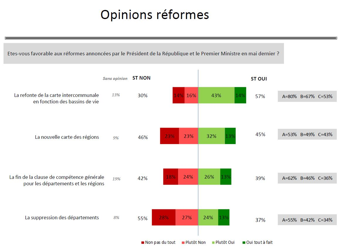 opinion-reforme