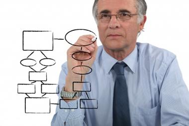 Les mutations des directions financières